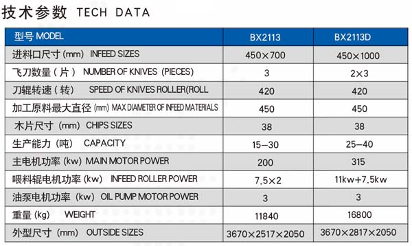 Technical parameters of bx2113 chipper