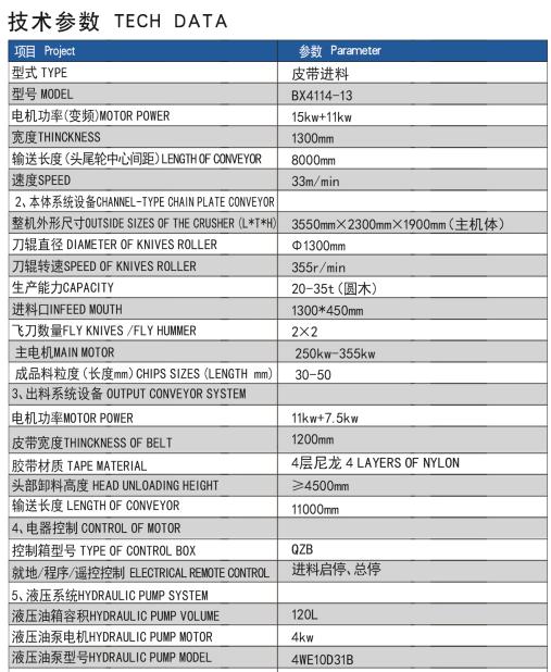 Parameter details of bx4113 comprehensive crusher