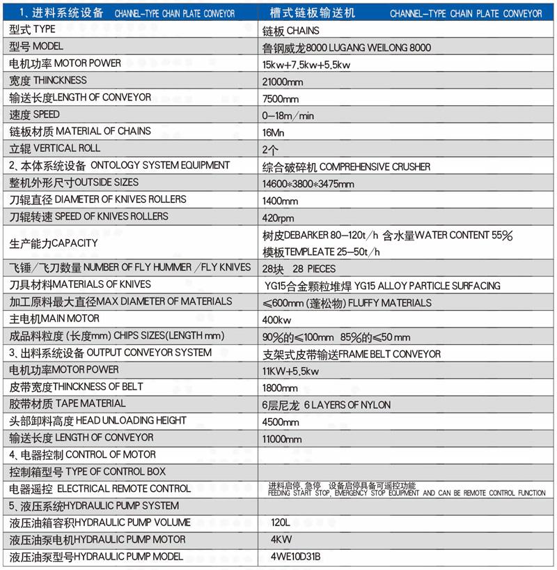 Weilong 8000 parameter details
