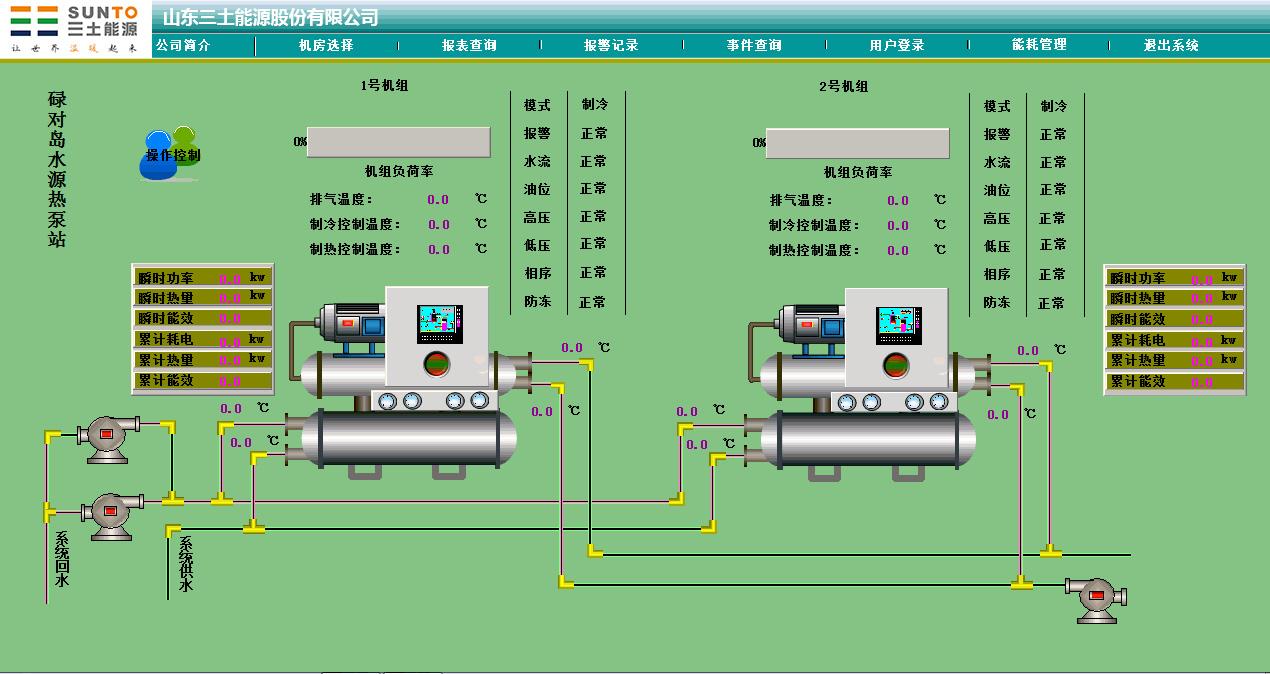 远程群控系统图片