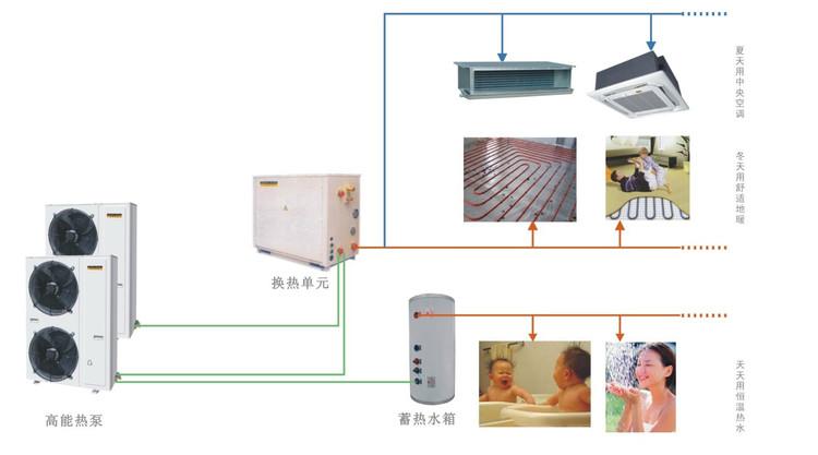 空气源热泵机组图