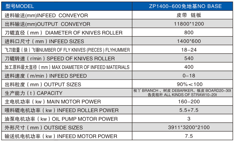 Detailed parameter introduction of zp1400-600 chip machine