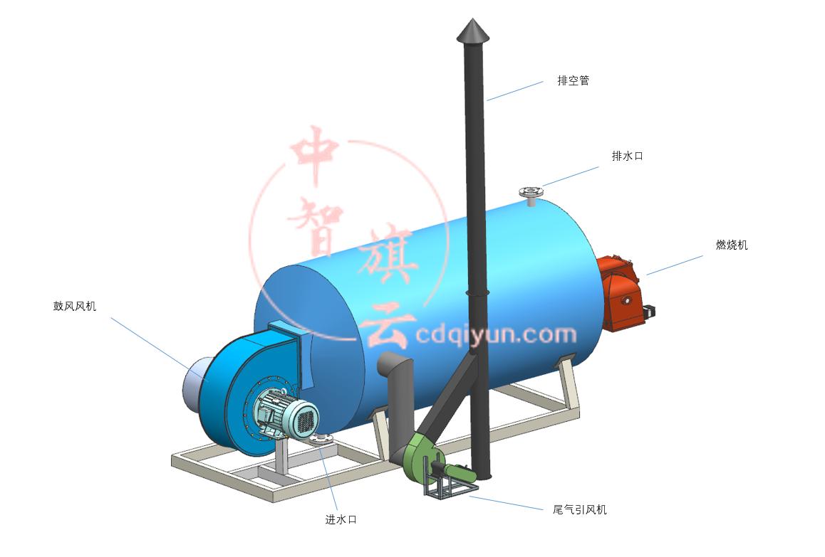 RFQ系列燃气(油)间接热风炉