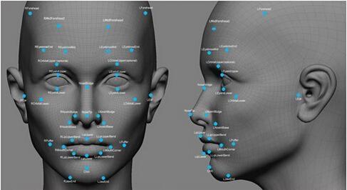 人脸消费,测温人脸识别消费的解决方案