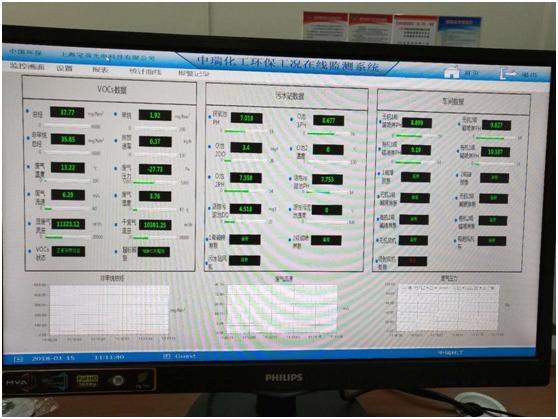 环保设备工况监控工程