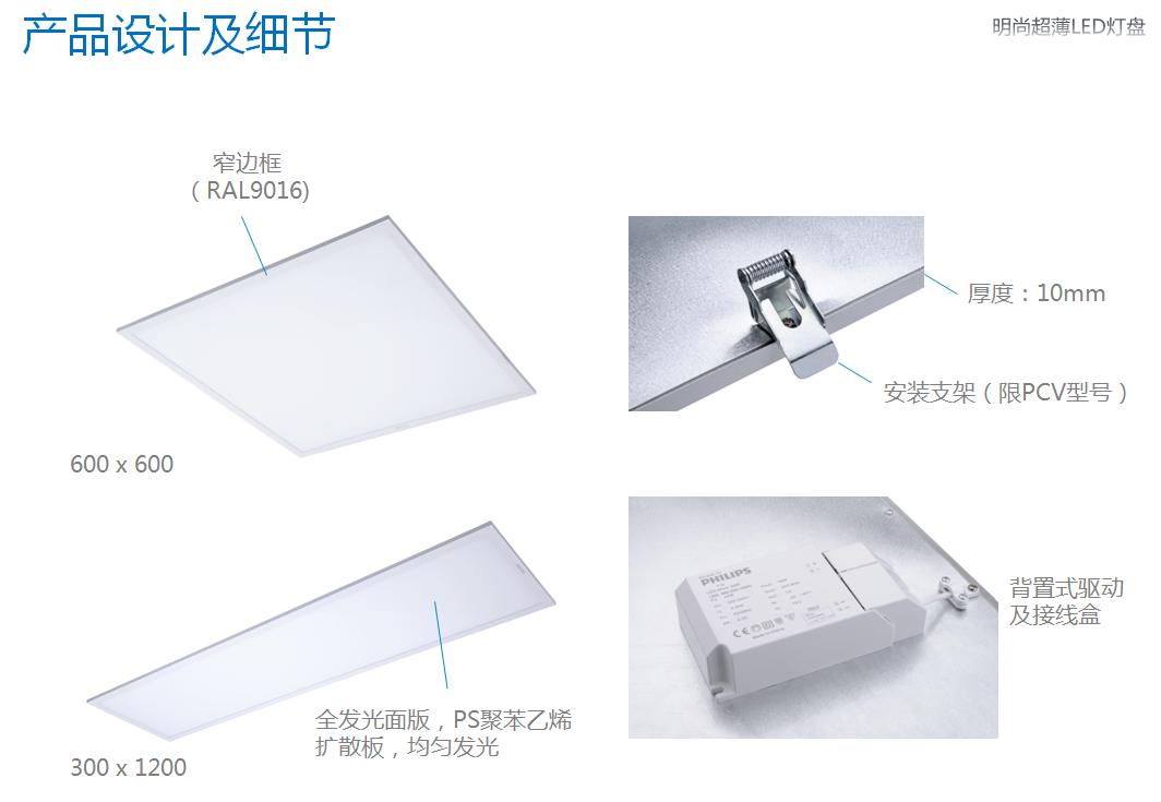 办公室照明用多大的功率的LED面板灯比较好