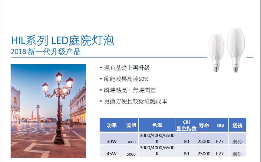飞利浦HIL系列LED庭院灯泡