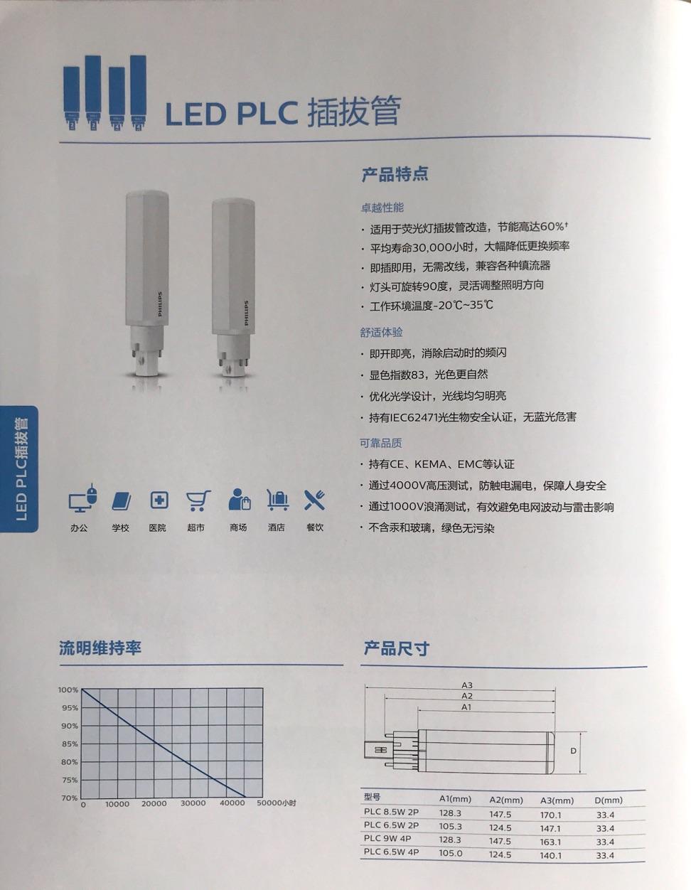 飞利浦LED PLC插拔管