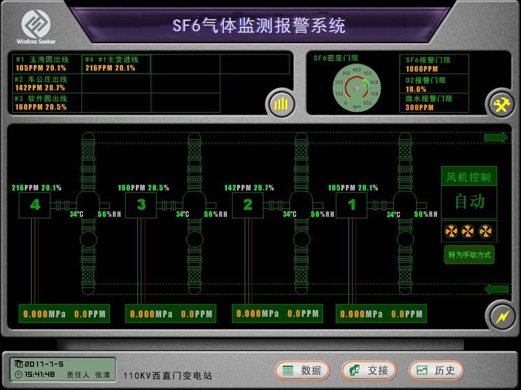 SF6泄漏监测报警装置