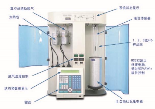 快速全自动比表面和孔径分布分析仪 NOVAe