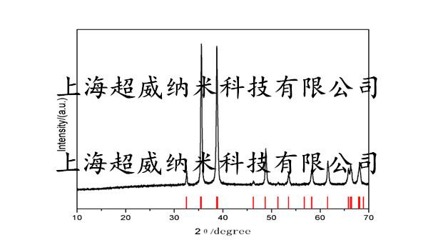 纳米氧化铜CuO粉XRD图镨