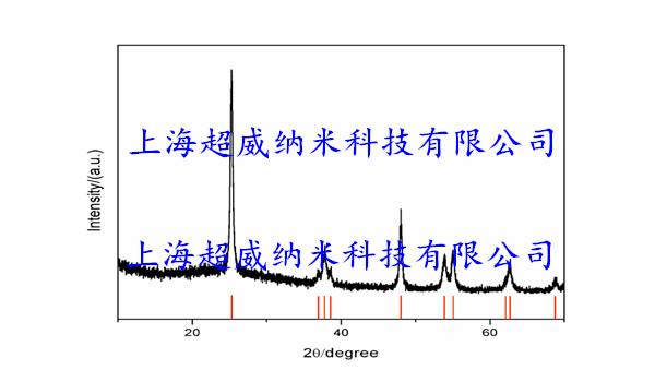 锐钛型纳米二氧化钛TiO2粉XRD图谱