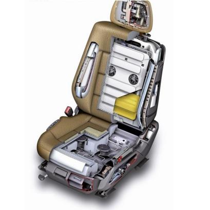 汽车座椅配件如何去妥善的维护
