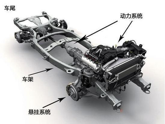 非承载式车身结构示意图