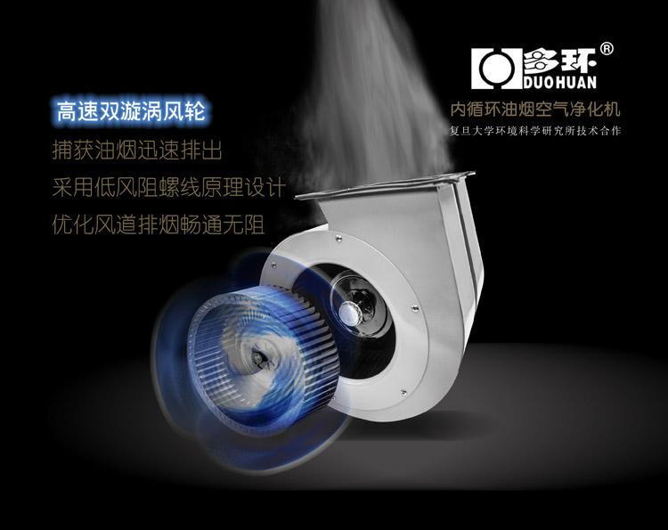 油烟净化器内部