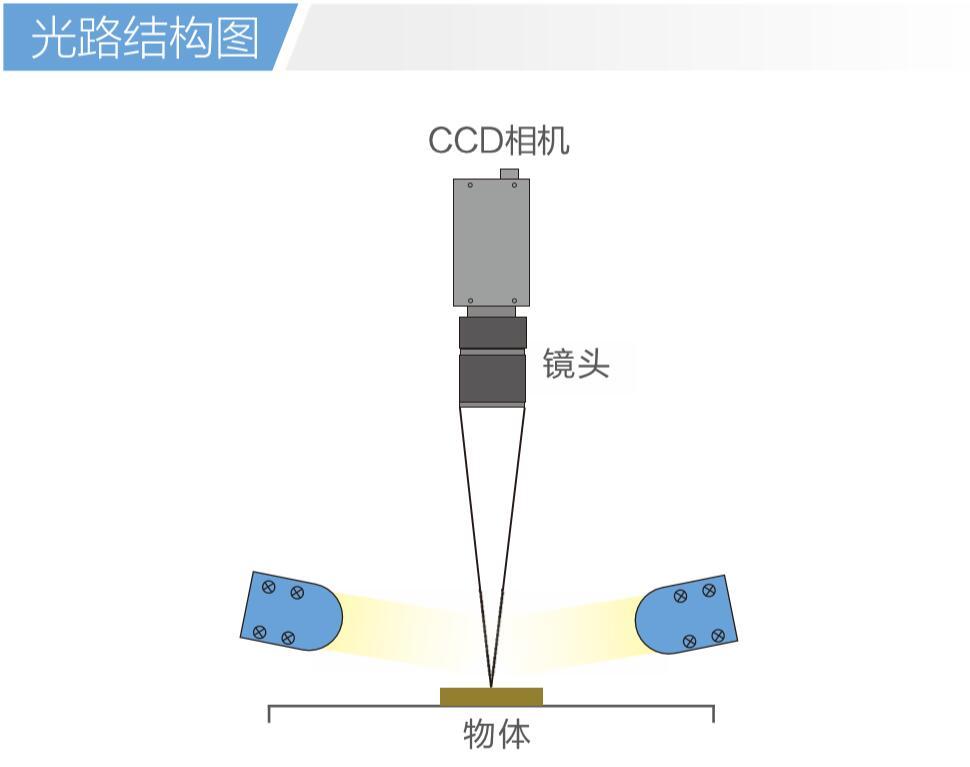 微型线扫光源光路结构图