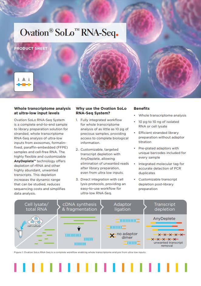 SoLo RNA-Seq