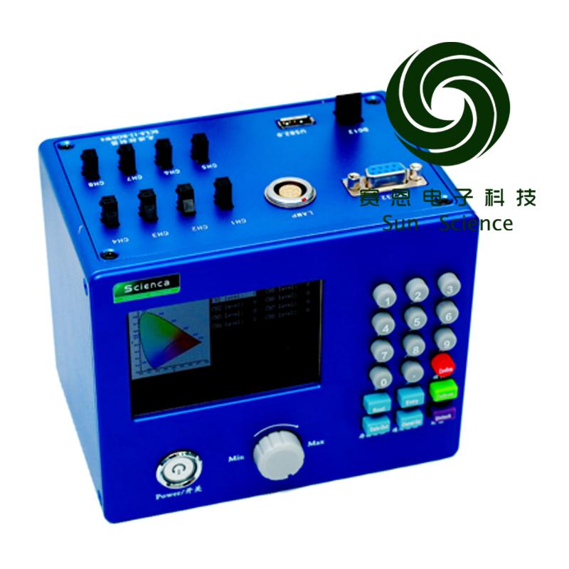 Controller(program control)