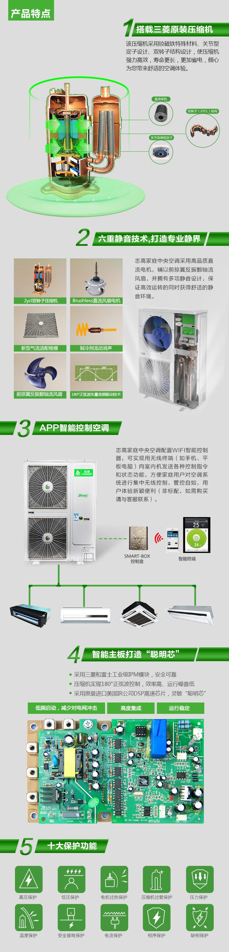 志高变频家用中央空调