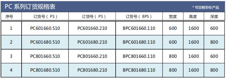 PC電腦柜選型參數