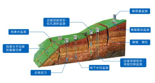 矿山工业图片