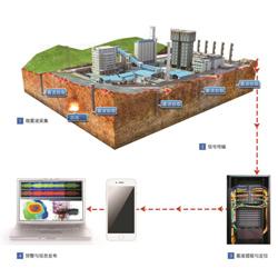 地震灾害监测