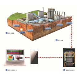 MineMAS-微震(聲發射)在線監測及預警系統