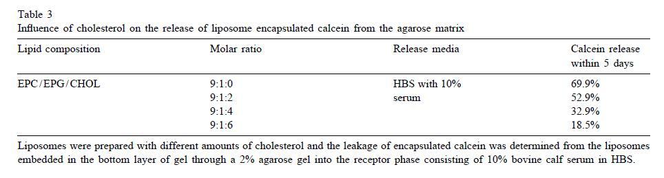 383907-64-0蛋黄磷脂酰甘油EPG-艾伟拓(上海)医药科技有限公司