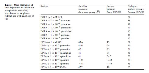 169051-60-9DPPA-艾伟拓(上海)医药科技有限公司