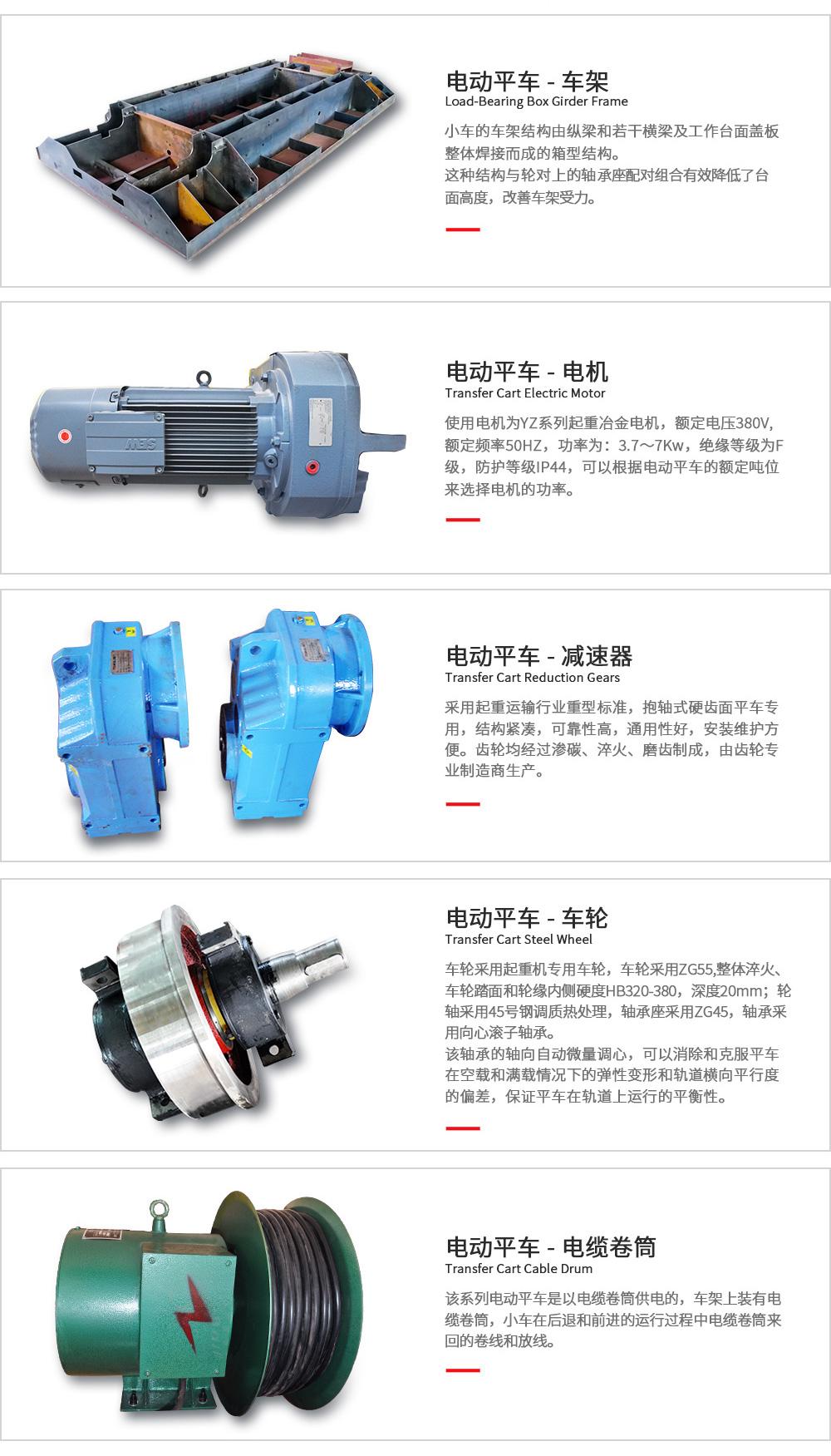 KPJ-350t電纜卷筒電動平車