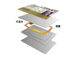 IC卡的应用范围