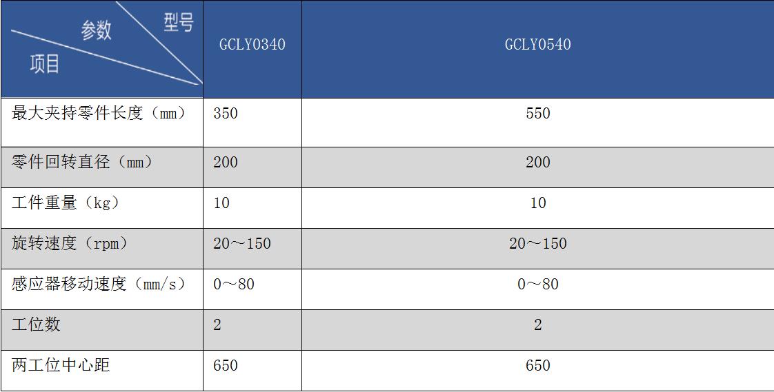 三柱槽、CVJ数控淬火成套设备