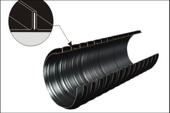 雙平壁鋼塑復合纏繞管