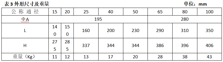 表3外形尺寸及重量