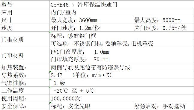 Cold storage fast door parameter
