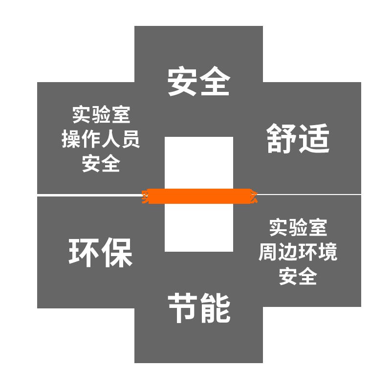 易胜博备用网址设计理念
