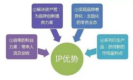 吳江高新技術企業需要的專利