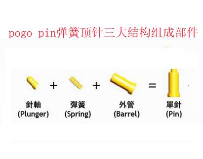 pogo pin弹簧顶针由那几大结构组成分别由哪些功能?