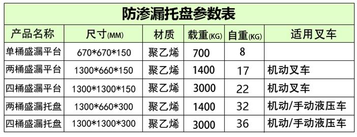 防泄漏塑料托盘参数表