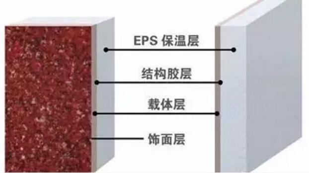 保温装饰一体板系统为什么能超越薄抹灰外墙保温—甘肃坤远节能环保科技