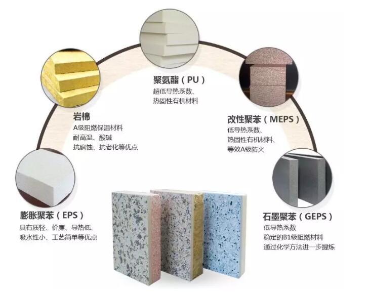 关于一体板保温材料您知道多少?材料专家来科普!—甘肃坤远节能环保科技