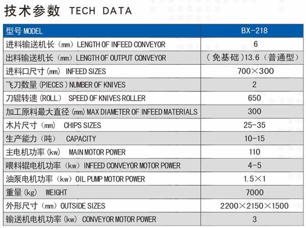 BX218系列削片机技术参数
