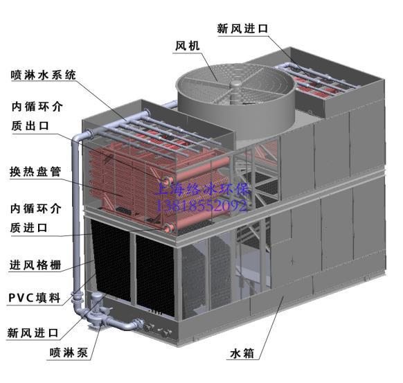 冷却塔结构示意图片