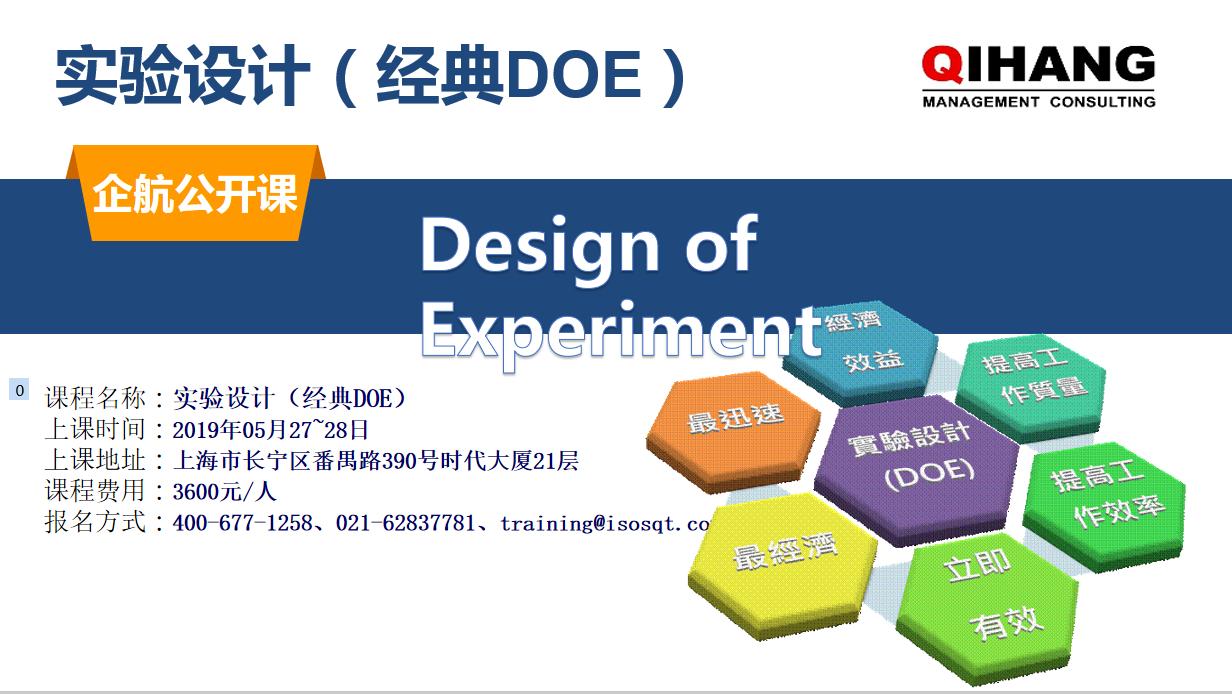 实验设计(经典DOE)