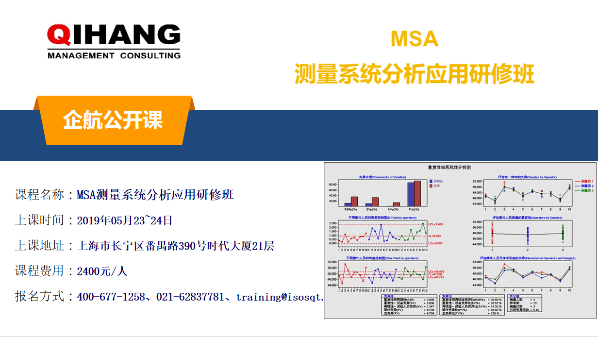 MSA測量系統分析