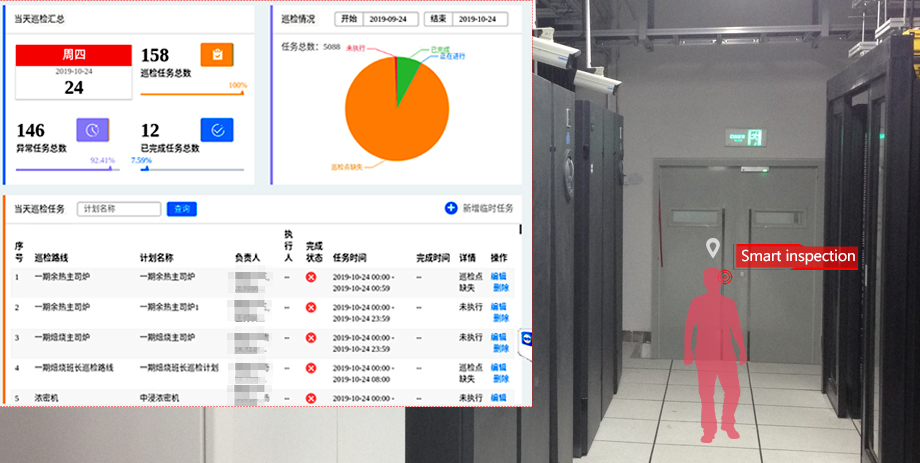 Intelligent inspection of personnel positioning in computer room
