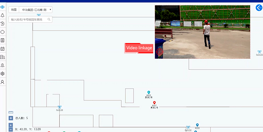 Behavior monitoring of site personnel positioning