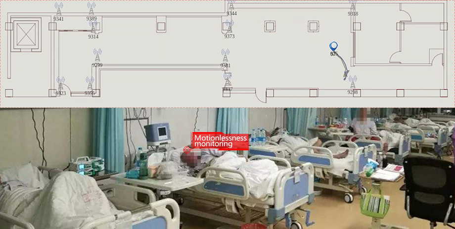 Static monitoring of the orientation of nursing home staff