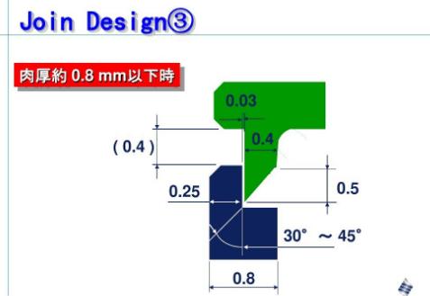 塑料件结构对超声波模头设计的影响