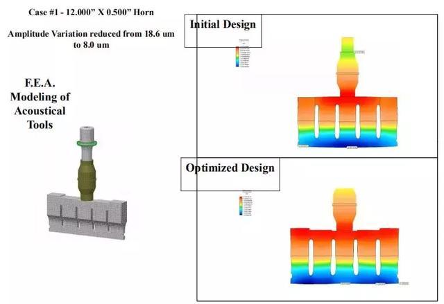 超声波模具的振幅-超声波模具制作四要素之一